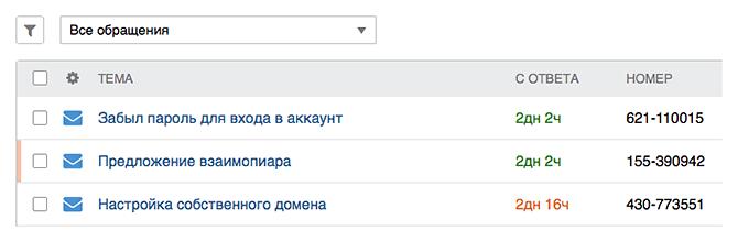 Список обращений