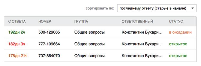 Сортировка обращений в списке